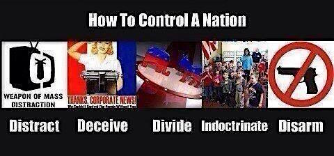 How to control a nation against its will