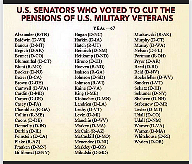 Senators that voted to cut military pensions